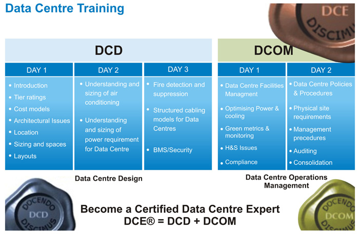 Data-Centre-training-content