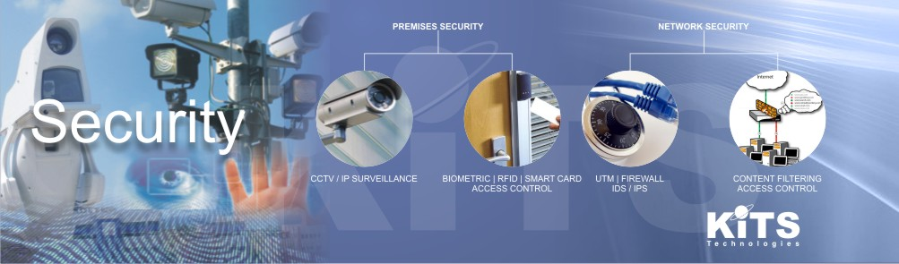 Cctv Ip Surveillance Kits Technologies