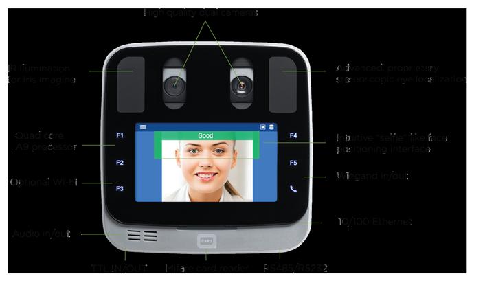Face Detection & IRIS Capture | KITS Technologies