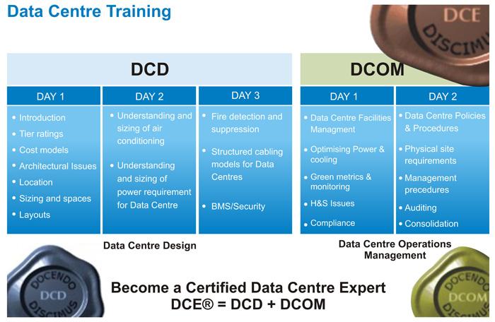 Data-Centre-training-content